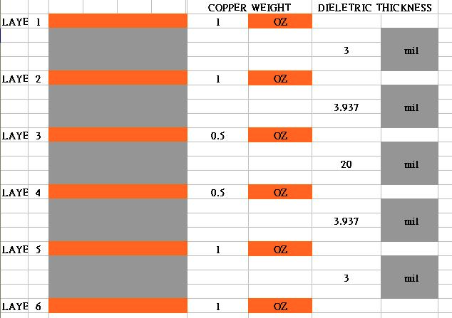 calculations/final/stackup.png