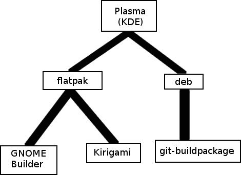 Apps/images/plasma_flow_chart.png